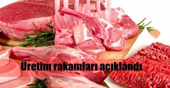 Et üretimi ne kadar oldu